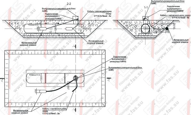 Схема ограждения резервуарной установки.