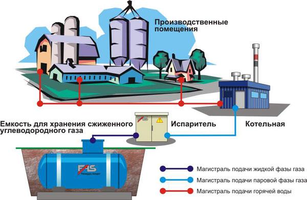 Пружина стабилизатора РДБК-1-50
