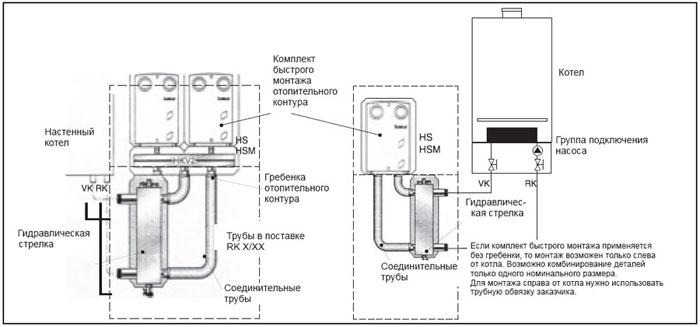 Газовые котлы Buderus.  Настенный отопительный котел Logamax plus 29-60 кВт.  Комбинации.