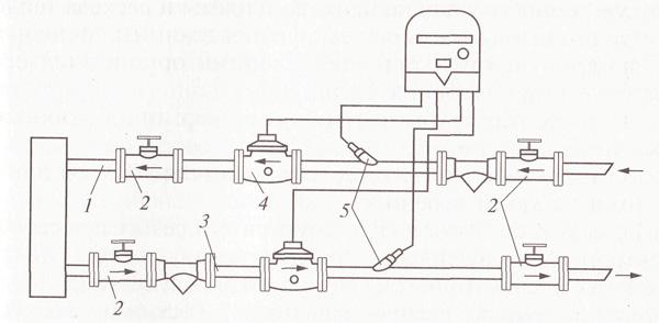 Схема установки теплосчетчика:
