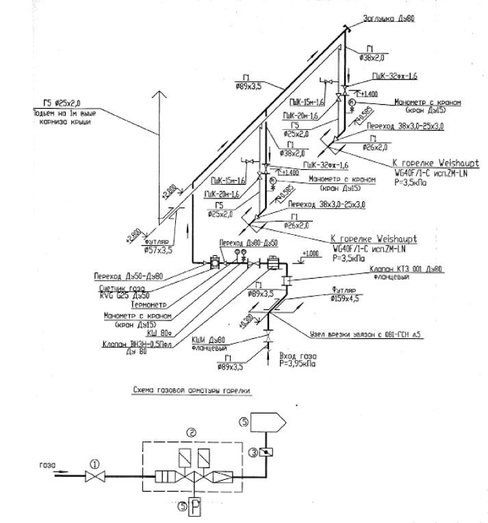 Схема обвязки производственной котельной с двумя 2-контурными котлами.